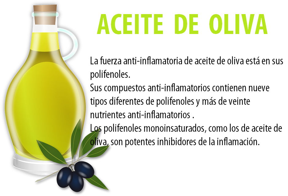 aceite de oliva como anti-inflamatorio
